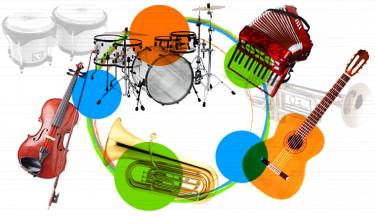Grafik Instrumentenkarussell